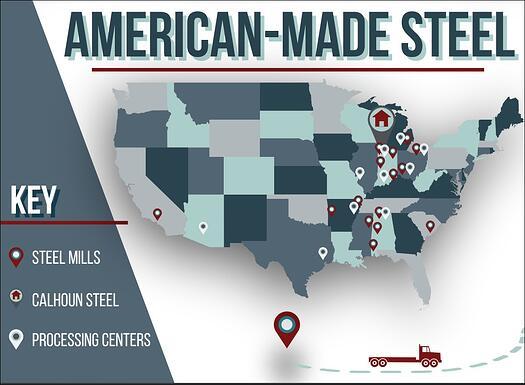 Amercan-Made Steel